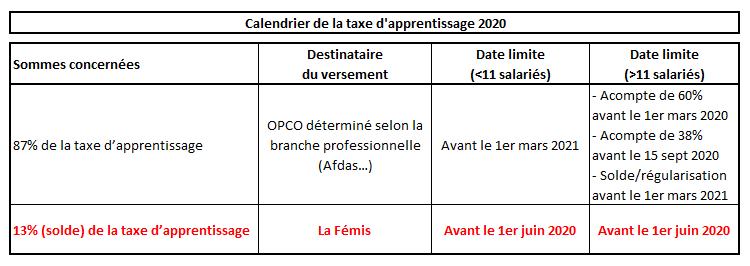 "<span class=""caps"">TA</span> 2020 - Calendrier de la taxe d'apprentissage"